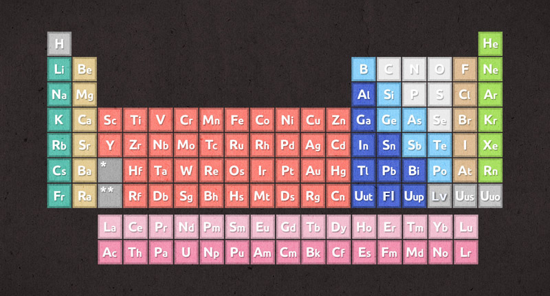 Elements of the periodic table view the periodic table urtaz Image collections